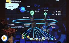 物联网·大数据·人工智能