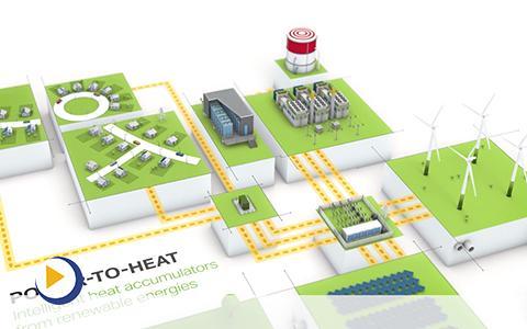 万可电子—能源生产