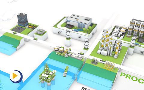 万可电子—过程工业