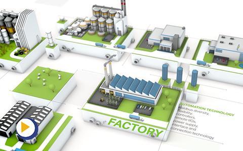 万可电子—工厂工业