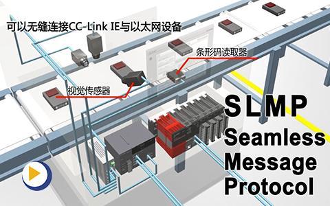CC-Link IE介绍