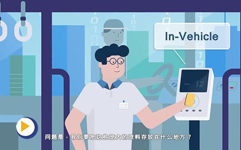 iCAP 宜鼎独家专业云端管理软件