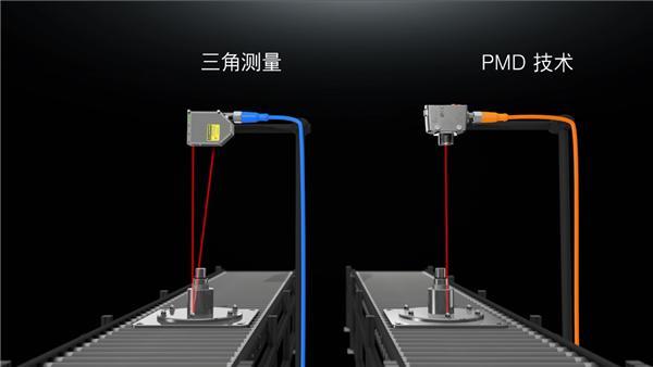 采用pmd ToF技术的OGD高精度激光测距传感器2019(中文)