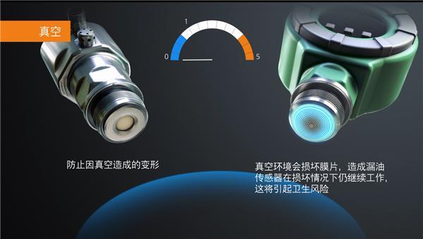 陶瓷电容与不锈钢膜片压力传感器对比2019(中文版)