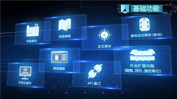 新品速递|仙知机器人SRC核心控制器强势升级,重磅发布!