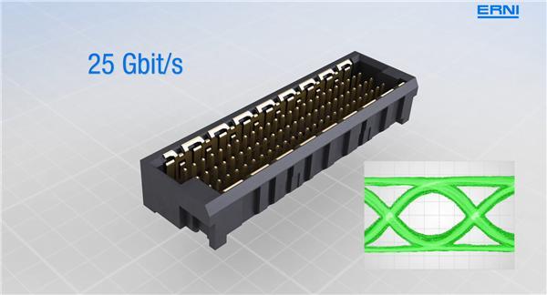 MiniBridge 连接器用于节省空间、高载荷的连接