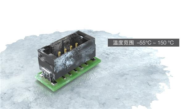 MaxiBridge 连接器用于高要求的连接