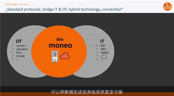 IIoT平台moneo的简易操作演示,无需编程技能,仅通过拖拽即可集成设备、设置参数、融合OT与IT的数据,一目了然工厂运行状态
