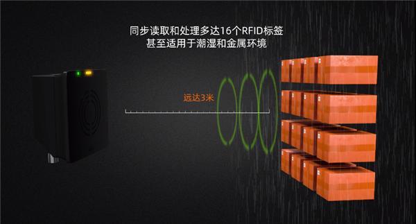 ifm全新DTE系列RFID UHF估算系统,实现智能追踪与追溯