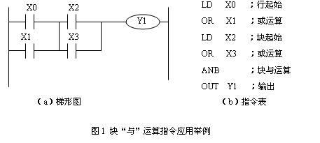 三菱plc电路块的串,并联(anb,orb)指令举例