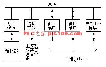 电路 电路图 电子 原理图 405_258