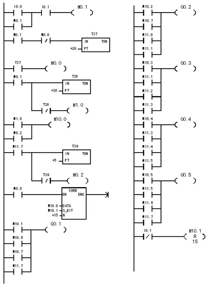 用西门子plc构成五相步进电机控制系统