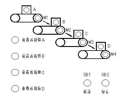 用西门子plc构成四节传送带控制系统举例