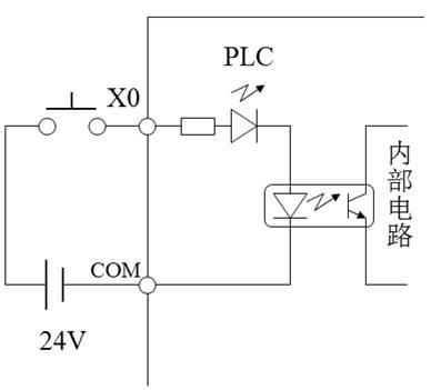 RON欧姆龙 PLC 内输入继电器X0的功能和电路图