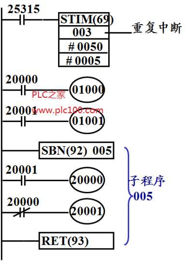 欧姆龙plc间隔定时器重复中断梯形图编程