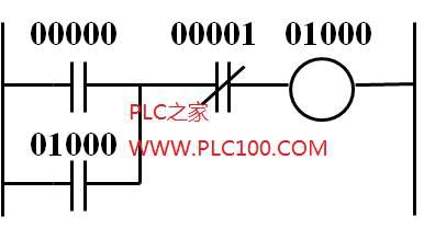 欧姆龙cpm1a系列plc的助记符表示指令功能