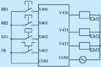 图2 PLC控制的输入输出接线图-基于可编程控制器的异步电动机的起