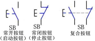 开关面板布置图_按钮开关(SB)的外观、结构参数及安装使用-外观-技术文章-中国 ...