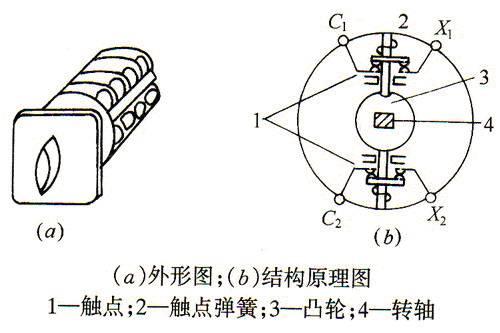 转换_万能转换开关的结构和工作原理