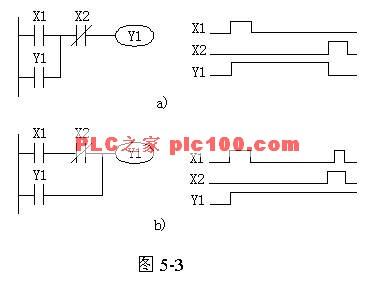 具有自锁功能的plc程序梯形图
