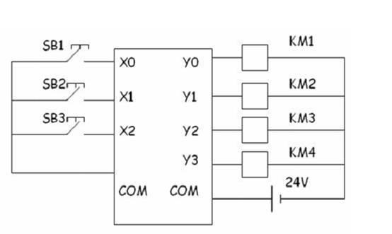 由plc实现的三相异步电动机正反转控制线路(电路