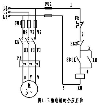 继电器接触器和plc控制电机的启停为例比较plc与继电器接触器控制的