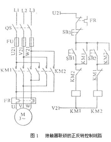 反转控制:先按下停止按钮sb3→接触器km1线圈失电→km1的互锁触头闭合