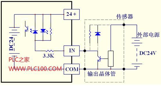 三菱plc输入/输出回路的典型接线方式